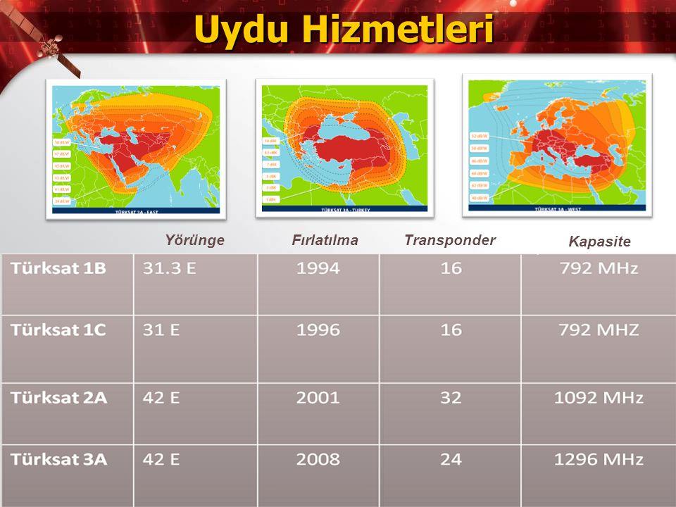 5/22 Uydu Hizmetleri Transponder Kapasite FırlatılmaYörünge