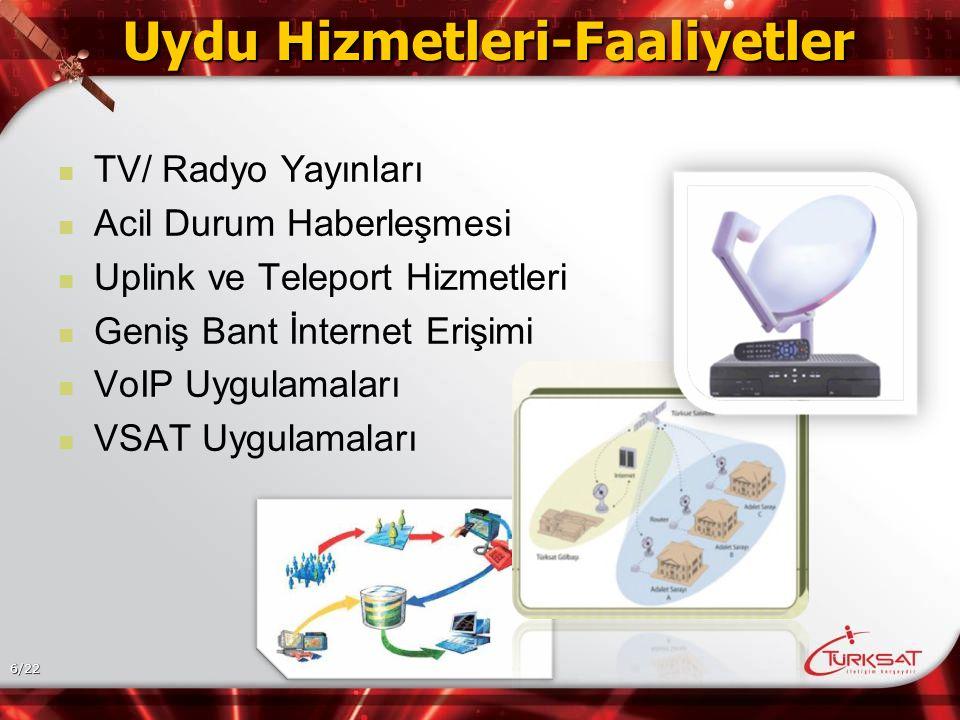 6/22 Uydu Hizmetleri-Faaliyetler TV/ Radyo Yayınları Acil Durum Haberleşmesi Uplink ve Teleport Hizmetleri Geniş Bant İnternet Erişimi VoIP Uygulamaları VSAT Uygulamaları