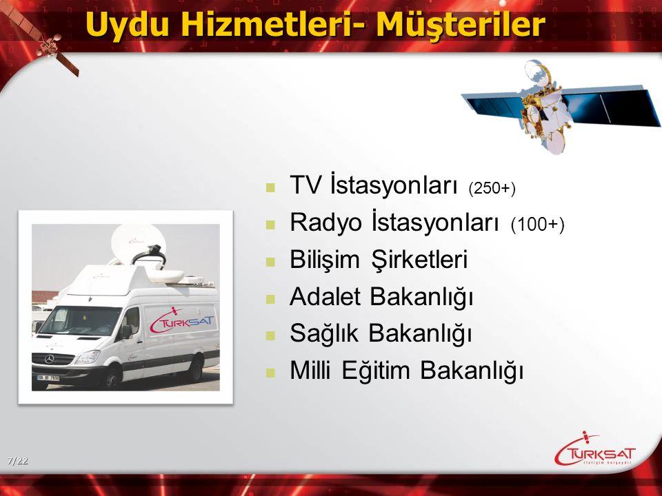 7/22 TV İstasyonları (250+) Radyo İstasyonları (100+) Bilişim Şirketleri Adalet Bakanlığı Sağlık Bakanlığı Milli Eğitim Bakanlığı Uydu Hizmetleri-Müşteriler Uydu Hizmetleri- Müşteriler