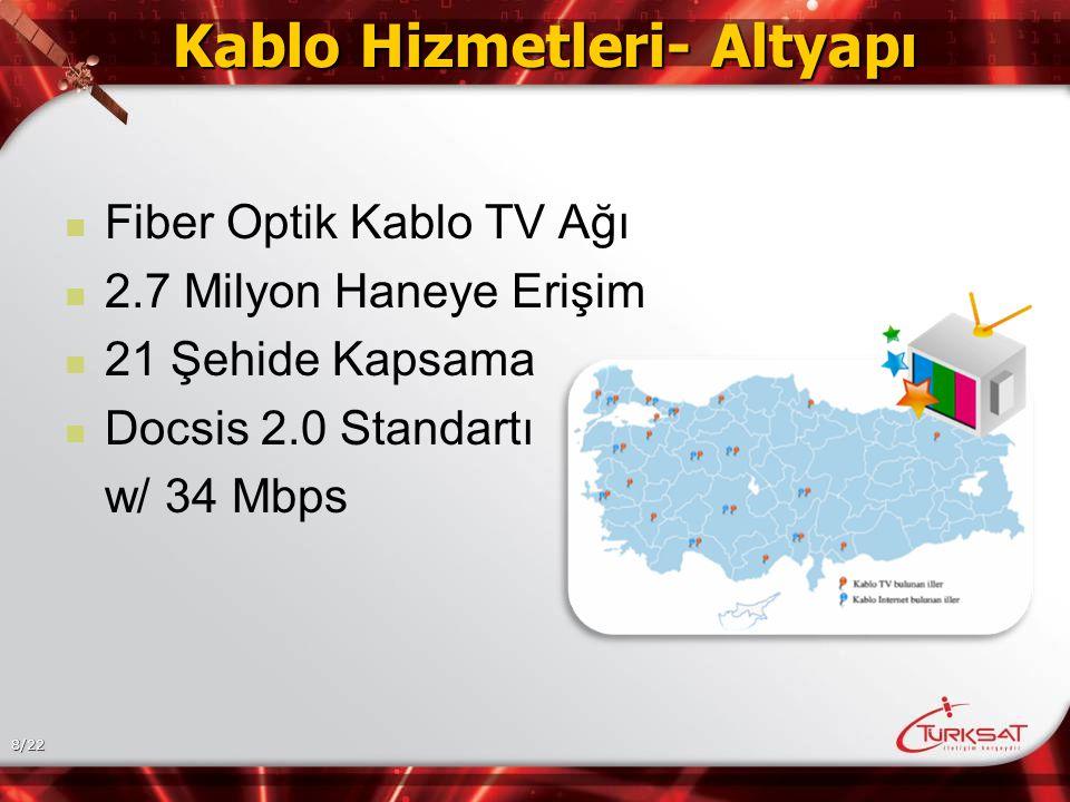 8/22 Kablo Hizmetleri- Altyapı Fiber Optik Kablo TV Ağı 2.7 Milyon Haneye Erişim 21 Şehide Kapsama Docsis 2.0 Standartı w/ 34 Mbps