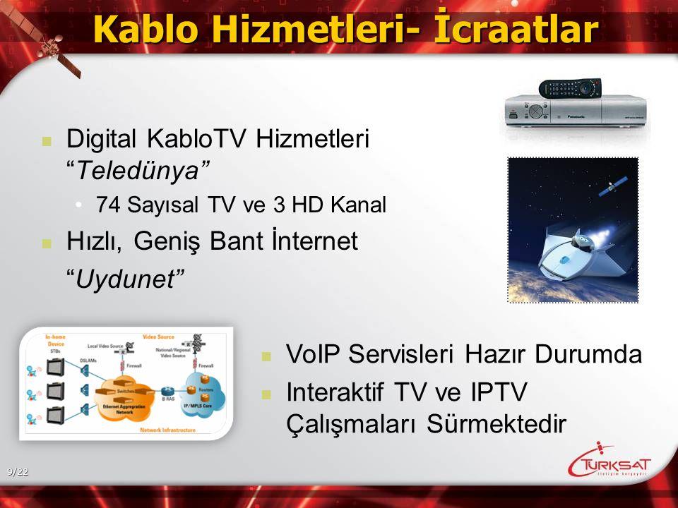 9/22 Kablo Hizmetleri- İcraatlar Digital KabloTV Hizmetleri Teledünya 74 Sayısal TV ve 3 HD Kanal Hızlı, Geniş Bant İnternet Uydunet VoIP Servisleri Hazır Durumda Interaktif TV ve IPTV Çalışmaları Sürmektedir