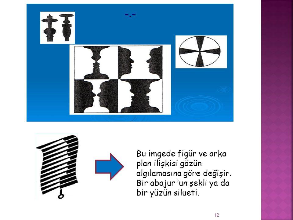 Bu imgede figür ve arka plan ilişkisi gözün algılamasına göre değişir. Bir abajur 'un şekli ya da bir yüzün silueti. 12