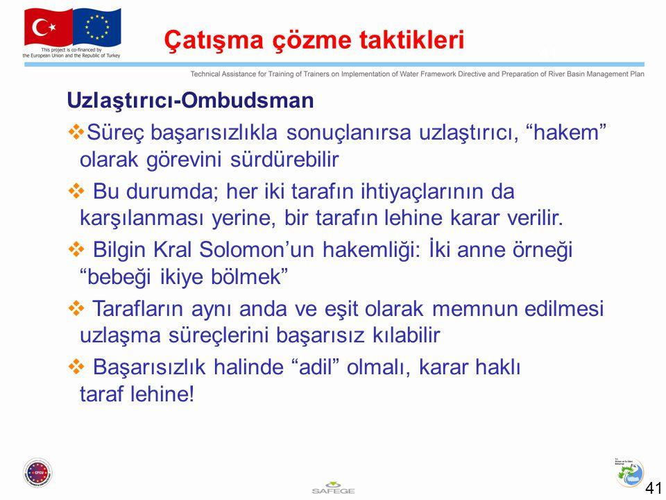 Uzlaştırıcı-Ombudsman  Süreç başarısızlıkla sonuçlanırsa uzlaştırıcı, hakem olarak görevini sürdürebilir  Bu durumda; her iki tarafın ihtiyaçlarının da karşılanması yerine, bir tarafın lehine karar verilir.