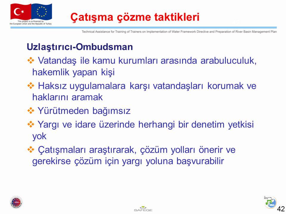 Uzlaştırıcı-Ombudsman  Vatandaş ile kamu kurumları arasında arabuluculuk, hakemlik yapan kişi  Haksız uygulamalara karşı vatandaşları korumak ve haklarını aramak  Yürütmeden bağımsız  Yargı ve idare üzerinde herhangi bir denetim yetkisi yok  Çatışmaları araştırarak, çözüm yolları önerir ve gerekirse çözüm için yargı yoluna başvurabilir 42 Çatışma çözme taktikleri 42