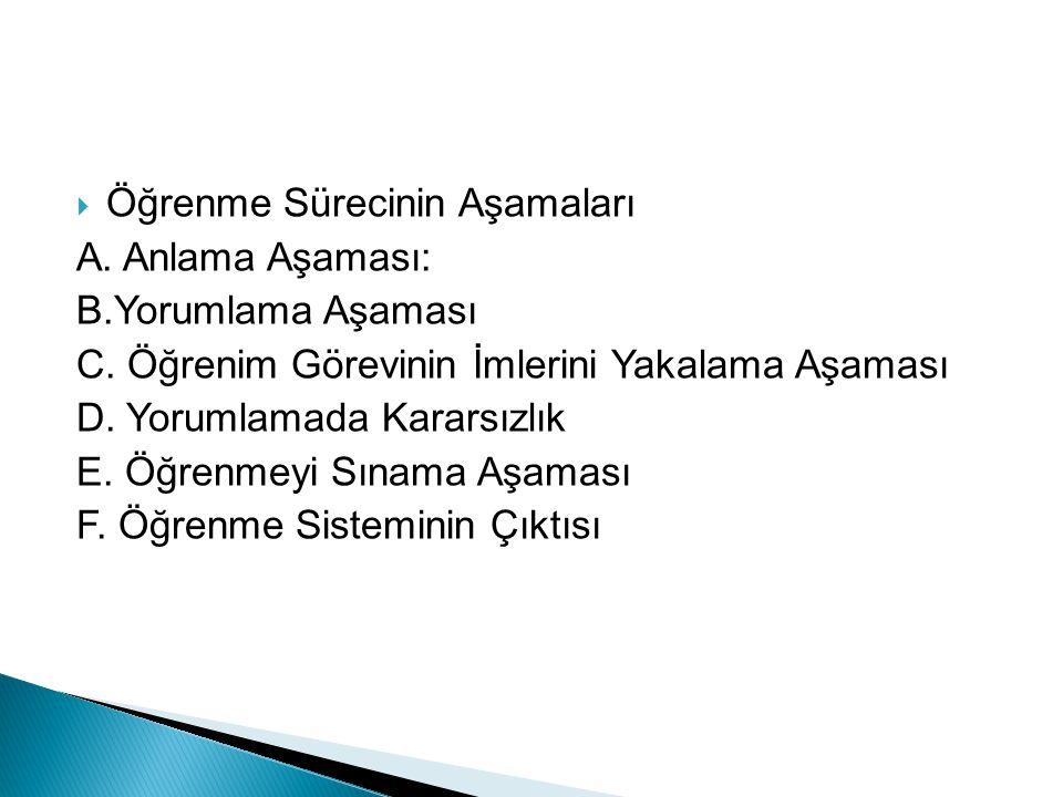 27 Kaynakça  Hasan Tutar- Cumhur Erdönmez, İşletme Becerileri ve Grup Çalışması, Detay Yayıncılık,Ankara, 2008.