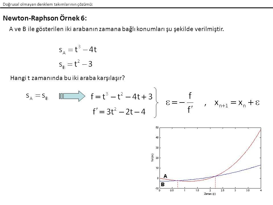Newton-Raphson Örnek 6: ANSWER t=0.713 s t=2.198 s MATLAB de roots komutu kullanarak a=[ 1 -1 -4 3]; roots(a) clc;clear t=solve( t^3-t^2- 4*t+3=0 ); vpa(t,6) MATLAB ile alternatif çözüm clc, clear x=1;xe=0.001*x; niter=20; %---------------------------------------------- for n=1:niter %---------------------------------------------- f=x^3-x^2-4*x+3; df=3*x^2-2*x-4; %---------------------------------------------- x1=x x=x1-f/df if abs(x-x1)<xe kerr=0;break end kerr,x Doğrusal olmayan denklem takımlarının çözümü: