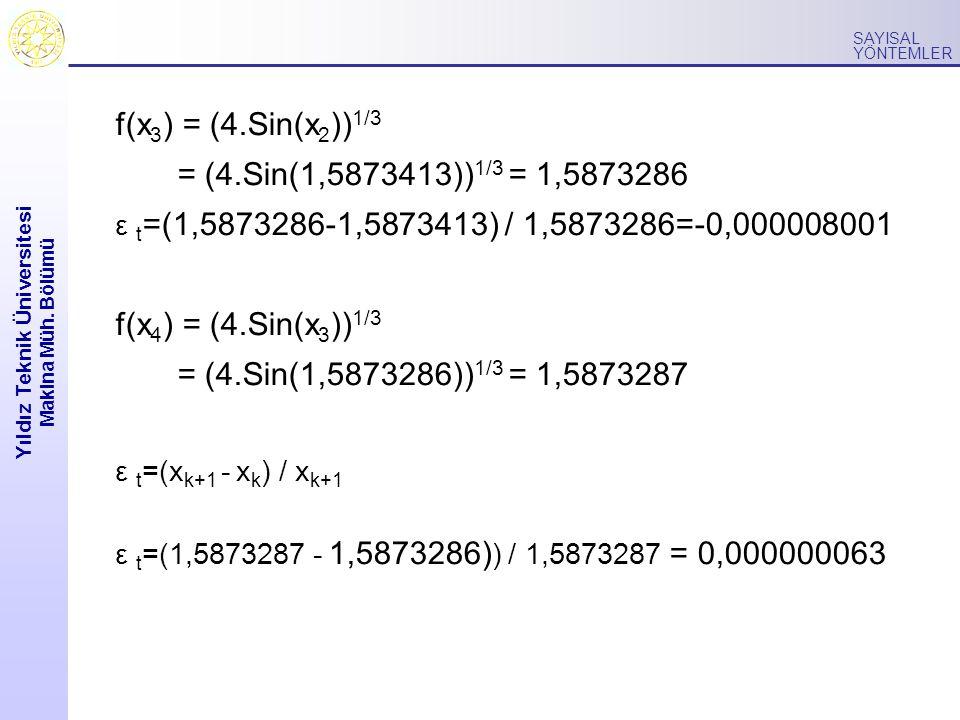 Yıldız Teknik Üniversitesi Makina Müh. Bölümü SAYISAL YÖNTEMLER f(x 3 ) = (4.Sin(x 2 )) 1/3 = (4.Sin(1,5873413)) 1/3 = 1,5873286 ε t =(1,5873286-1,587