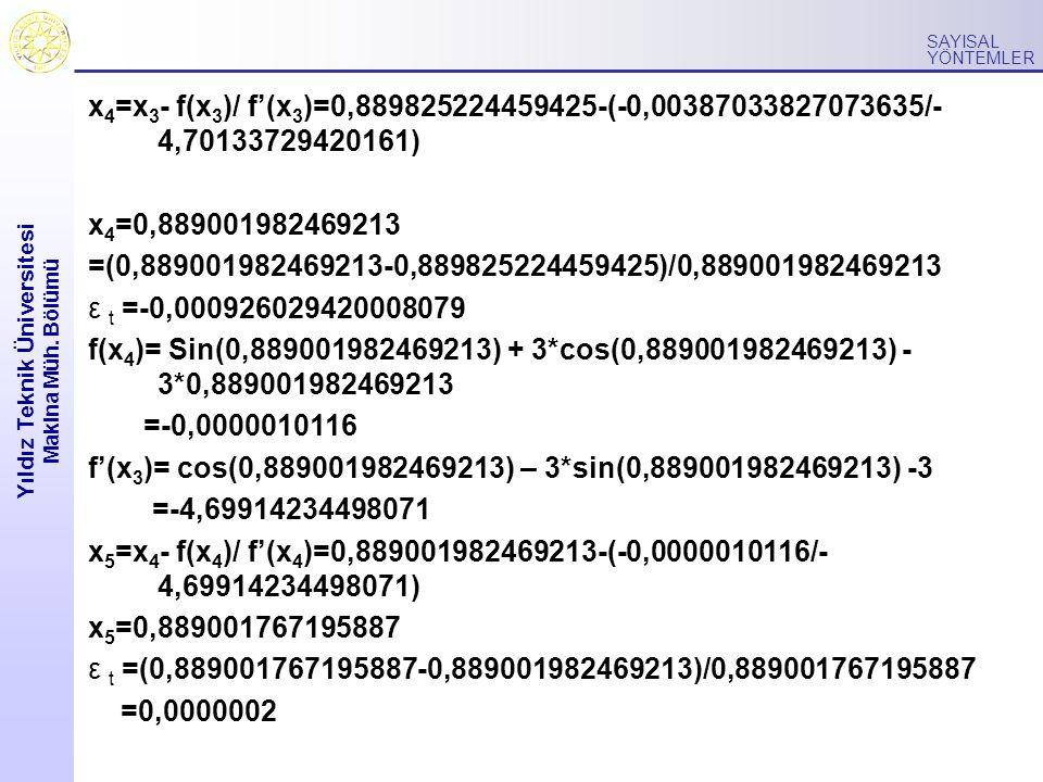 Yıldız Teknik Üniversitesi Makina Müh. Bölümü SAYISAL YÖNTEMLER x 4 =x 3 - f(x 3 )/ f'(x 3 )=0,889825224459425-(-0,00387033827073635/- 4,7013372942016