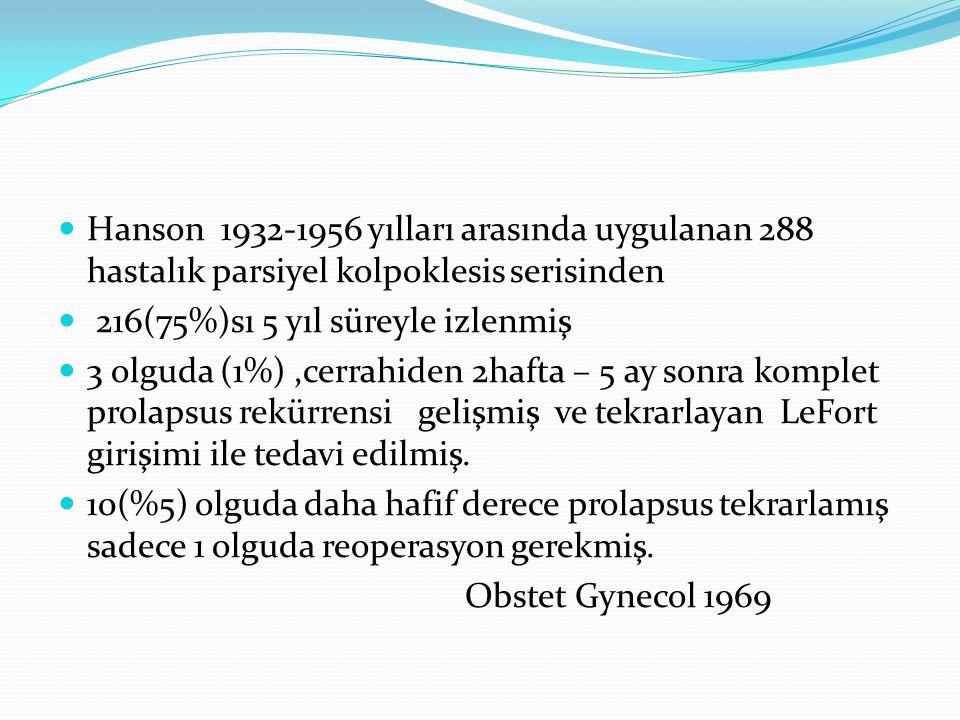 Hanson 1932-1956 yılları arasında uygulanan 288 hastalık parsiyel kolpoklesis serisinden 216(75%)sı 5 yıl süreyle izlenmiş 3 olguda (1%),cerrahiden 2h