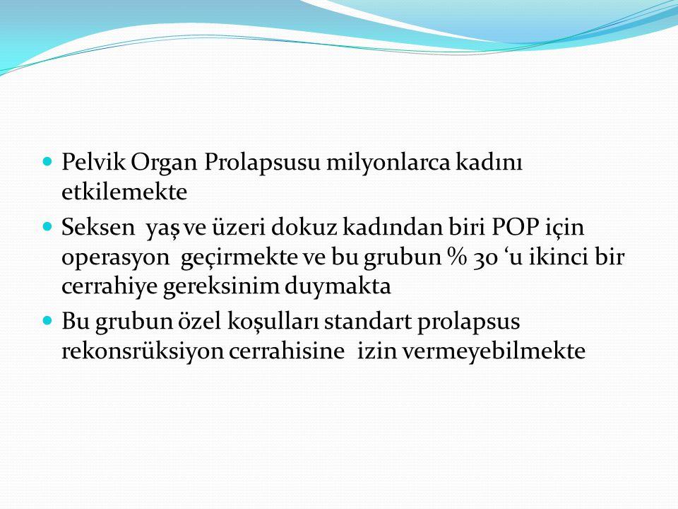 Pelvik Organ Prolapsusu milyonlarca kadını etkilemekte Seksen yaş ve üzeri dokuz kadından biri POP için operasyon geçirmekte ve bu grubun % 30 'u ikin