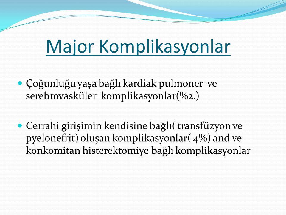 Major Komplikasyonlar Çoğunluğu yaşa bağlı kardiak pulmoner ve serebrovasküler komplikasyonlar(%2.) Cerrahi girişimin kendisine bağlı( transfüzyon ve
