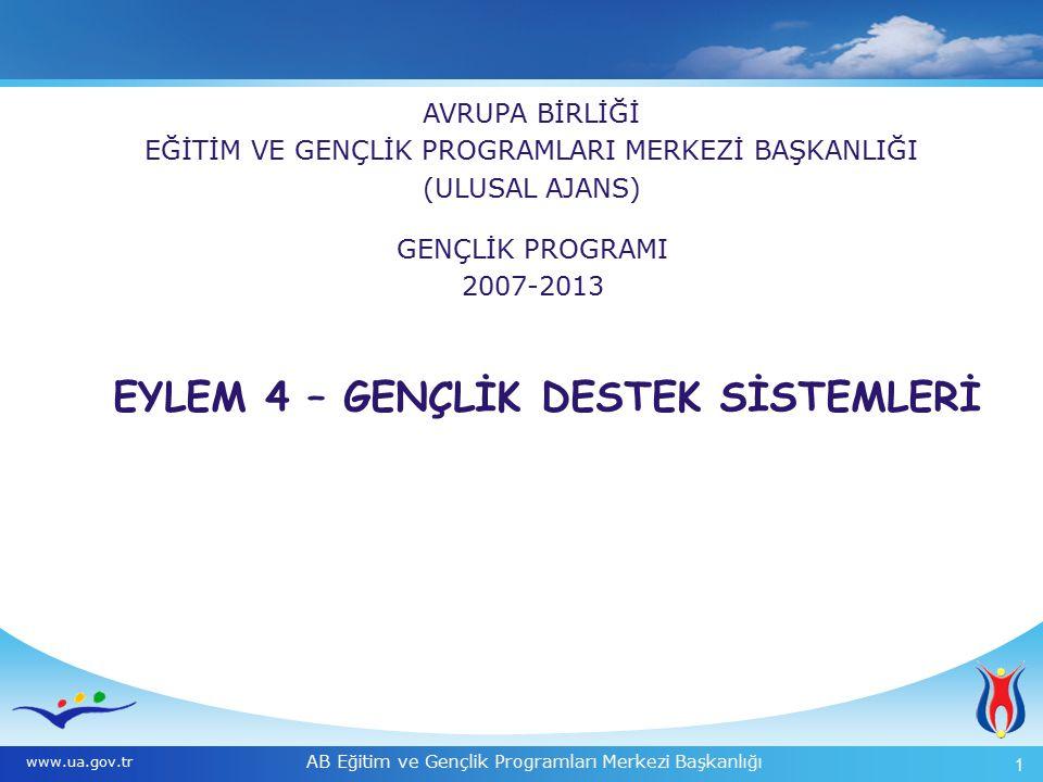 AB Eğitim ve Gençlik Programları Merkezi Başkanlığı 1 Eylem 4- Gençlik Destek Sistemleri www.ua.gov.tr GENÇLİK PROGRAMI 2007-2013 EYLEM 4 – GENÇLİK DESTEK SİSTEMLERİ AVRUPA BİRLİĞİ EĞİTİM VE GENÇLİK PROGRAMLARI MERKEZİ BAŞKANLIĞI (ULUSAL AJANS)