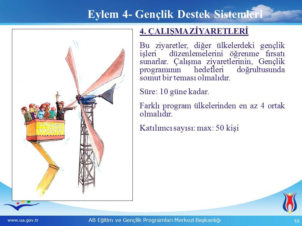 AB Eğitim ve Gençlik Programları Merkezi Başkanlığı 10 Eylem 4- Gençlik Destek Sistemleri www.ua.gov.tr 4. ÇALIŞMA ZİYARETLERİ Bu ziyaretler, diğer ül
