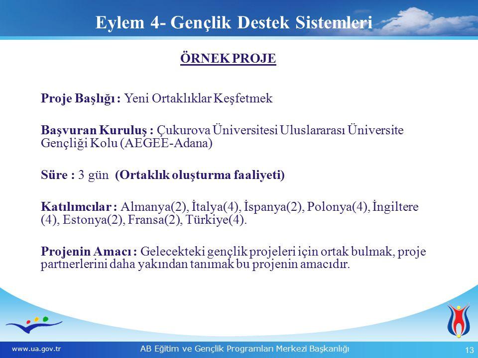 AB Eğitim ve Gençlik Programları Merkezi Başkanlığı 13 Eylem 4- Gençlik Destek Sistemleri www.ua.gov.tr ÖRNEK PROJE Proje Başlığı : Yeni Ortaklıklar Keşfetmek Başvuran Kuruluş : Çukurova Üniversitesi Uluslararası Üniversite Gençliği Kolu (AEGEE-Adana) Süre : 3 gün (Ortaklık oluşturma faaliyeti) Katılımcılar : Almanya(2), İtalya(4), İspanya(2), Polonya(4), İngiltere (4), Estonya(2), Fransa(2), Türkiye(4).