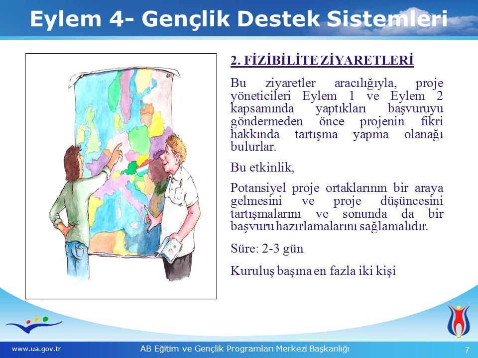 AB Eğitim ve Gençlik Programları Merkezi Başkanlığı 7 Eylem 4- Gençlik Destek Sistemleri www.ua.gov.tr 2. FİZİBİLİTE ZİYARETLERİ Bu ziyaretler aracılı