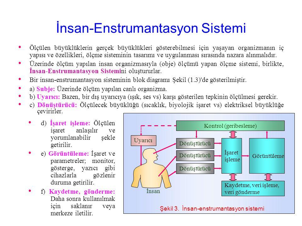 Mühendislikte karakteristikleri bilinmeyen bir sistem genellikle bir dört uçlu (siyah kutu) olarak gösterilir. Böyle bir sistemin analizinde amaçlanan
