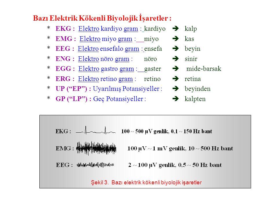 Elektrik Kökenli Biyolojik İşaretlerin Özellikleri : *Elektrotlar aracılığıyla canlı vücudundan algılanırlar, yalıtım önemlidir, *Genlikleri küçüktür;