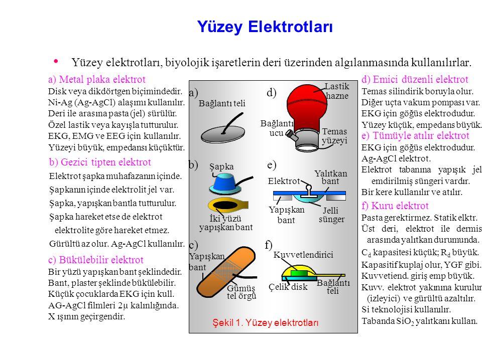Biyoelektrik potansiyelleri ölçebilmek için iyonik potansiyel ve akımları elektrik potansiyel veya akımlarına dönüştüren dönüştürücülere ihtiyaç vardı