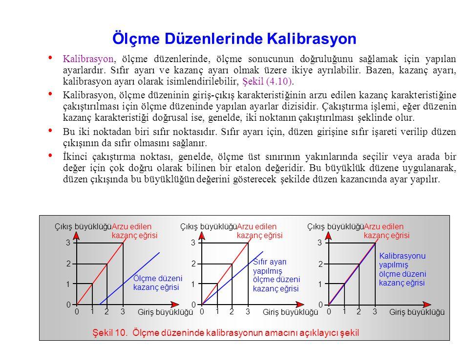 Şekil (4.9)'da, bir ölçme düzenine örnek olarak termorezistif (RTD) dönüştürücülü bir sıcaklık ölçme düzeni gösterilmiştir. Platin dirençli rezistif s