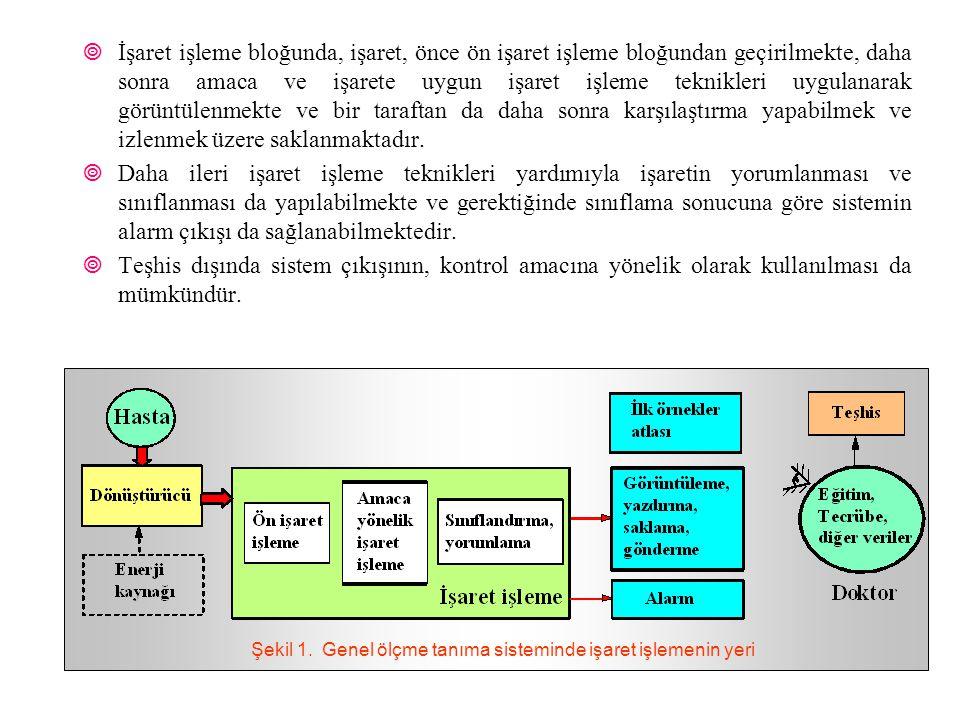 ¥Şekil (5.1)'de, genel ölçme ve tanılama (teşhis) sisteminde işaret işlemenin yeri gösterilmiştir. Bu sistemde, dönüştürücü yardımıyla hastadan alınan