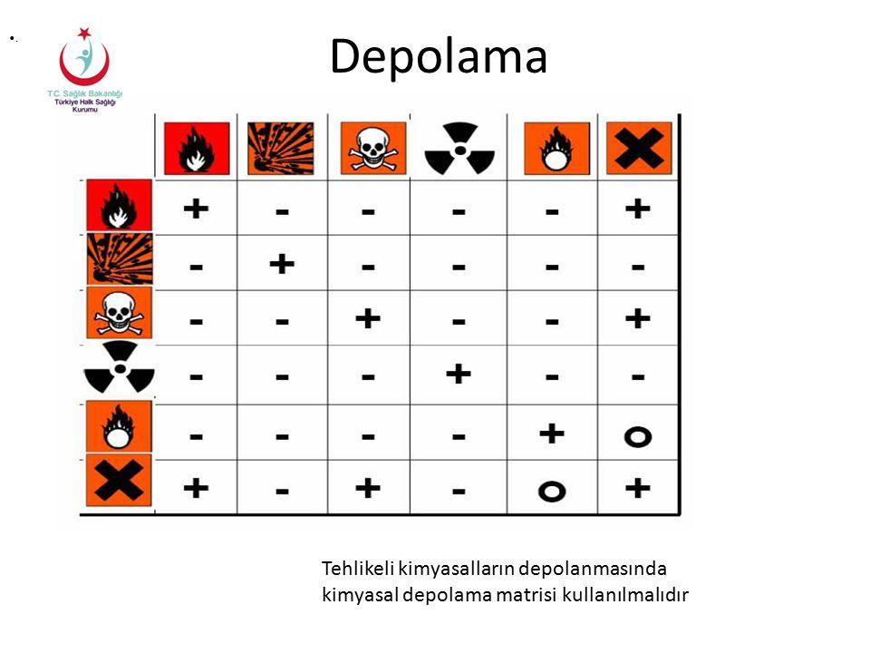 Depolama. Tehlikeli kimyasalların depolanmasında kimyasal depolama matrisi kullanılmalıdır
