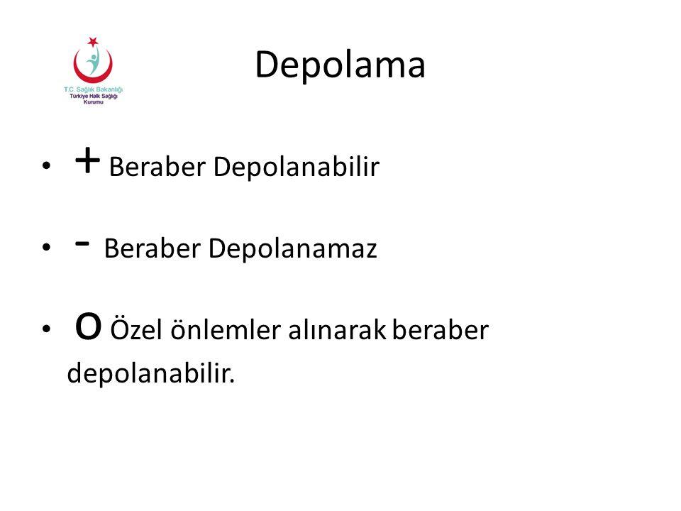 Depolama + Beraber Depolanabilir - Beraber Depolanamaz o Özel önlemler alınarak beraber depolanabilir.