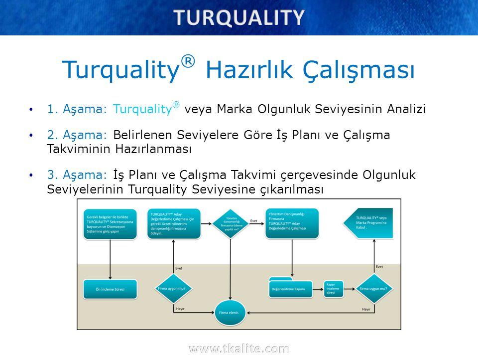 1. Aşama: Turquality ® veya Marka Olgunluk Seviyesinin Analizi 2. Aşama: Belirlenen Seviyelere Göre İş Planı ve Çalışma Takviminin Hazırlanması 3. Aşa