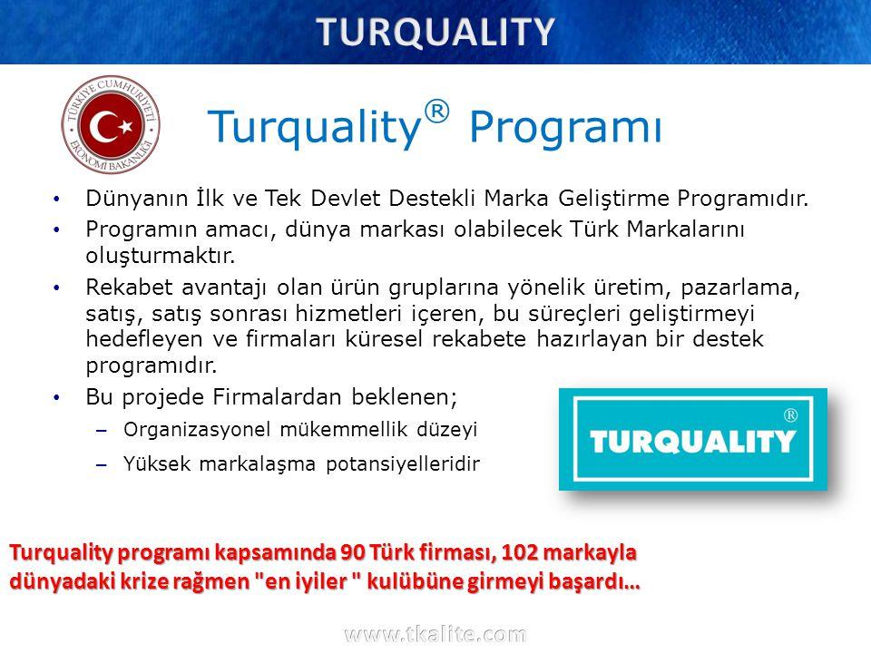 Turquality ® Programı Dünyanın İlk ve Tek Devlet Destekli Marka Geliştirme Programıdır. Programın amacı, dünya markası olabilecek Türk Markalarını olu