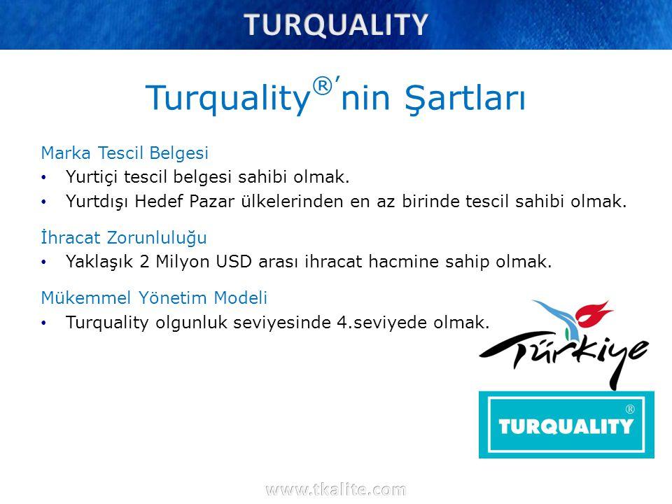 Turquality ®' nin Şartları Marka Tescil Belgesi Yurtiçi tescil belgesi sahibi olmak. Yurtdışı Hedef Pazar ülkelerinden en az birinde tescil sahibi olm