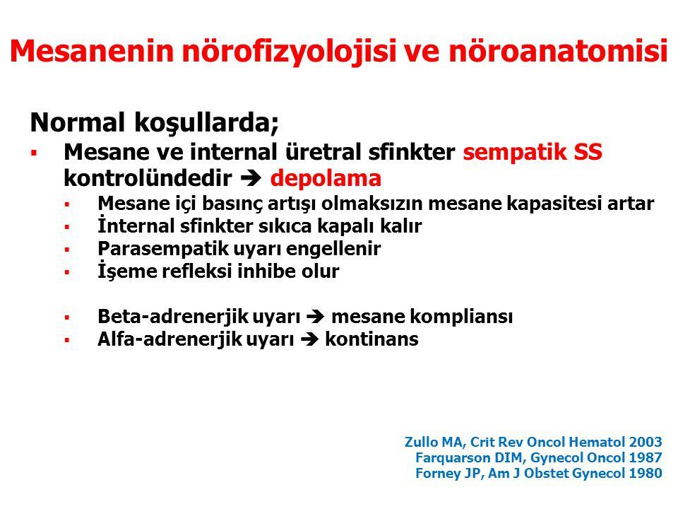 Mesanenin nörofizyolojisi ve nöroanatomisi Zullo MA, Crit Rev Oncol Hematol 2003 Farquarson DIM, Gynecol Oncol 1987 Forney JP, Am J Obstet Gynecol 198