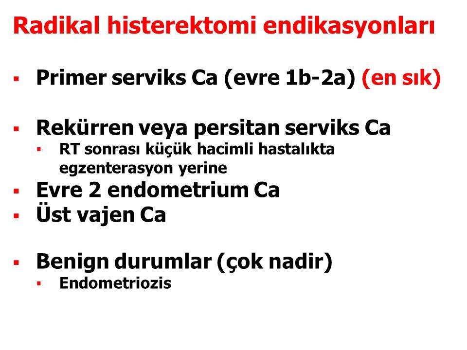 Radikal histerektomi endikasyonları  Primer serviks Ca (evre 1b-2a) (en sık)  Rekürren veya persitan serviks Ca  RT sonrası küçük hacimli hastalıkt