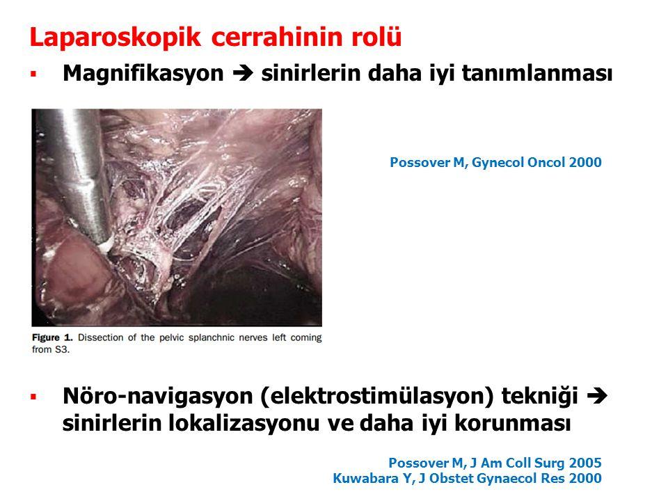 Laparoskopik cerrahinin rolü Possover M, Gynecol Oncol 2000  Magnifikasyon  sinirlerin daha iyi tanımlanması  Nöro-navigasyon (elektrostimülasyon) tekniği  sinirlerin lokalizasyonu ve daha iyi korunması Possover M, J Am Coll Surg 2005 Kuwabara Y, J Obstet Gynaecol Res 2000