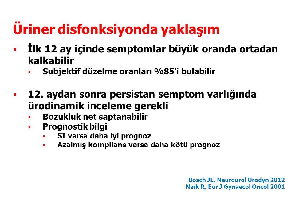Bosch JL, Neurourol Urodyn 2012 Naik R, Eur J Gynaecol Oncol 2001  İlk 12 ay içinde semptomlar büyük oranda ortadan kalkabilir  Subjektif düzelme oranları %85'i bulabilir  12.