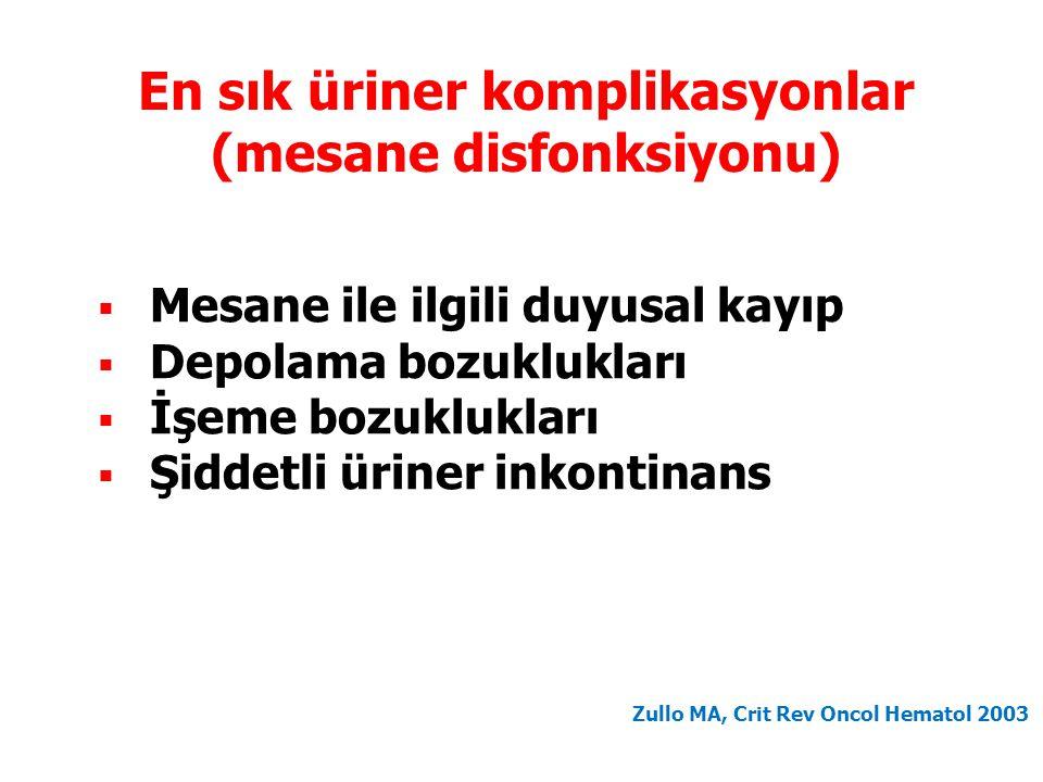En sık üriner komplikasyonlar (mesane disfonksiyonu) Zullo MA, Crit Rev Oncol Hematol 2003  Mesane ile ilgili duyusal kayıp  Depolama bozuklukları  İşeme bozuklukları  Şiddetli üriner inkontinans