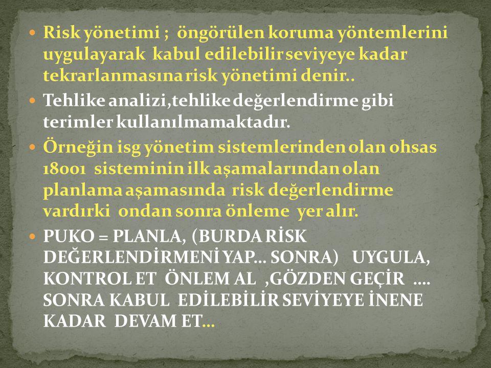 Risk yönetimi ; öngörülen koruma yöntemlerini uygulayarak kabul edilebilir seviyeye kadar tekrarlanmasına risk yönetimi denir.. Tehlike analizi,tehlik