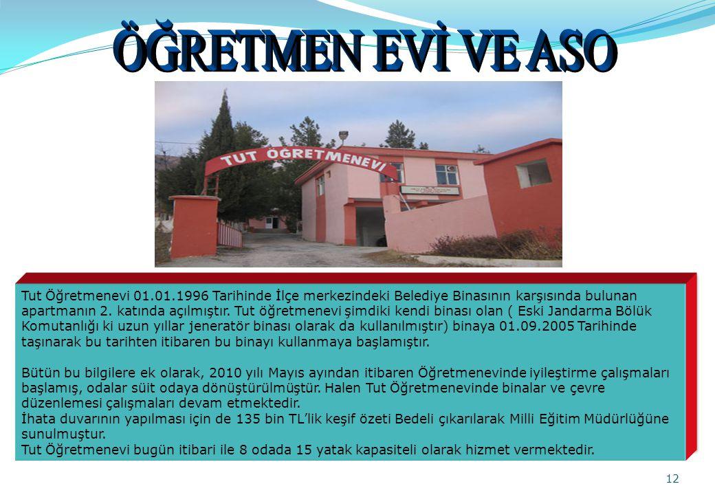 12 Tut Öğretmenevi 01.01.1996 Tarihinde İlçe merkezindeki Belediye Binasının karşısında bulunan apartmanın 2.