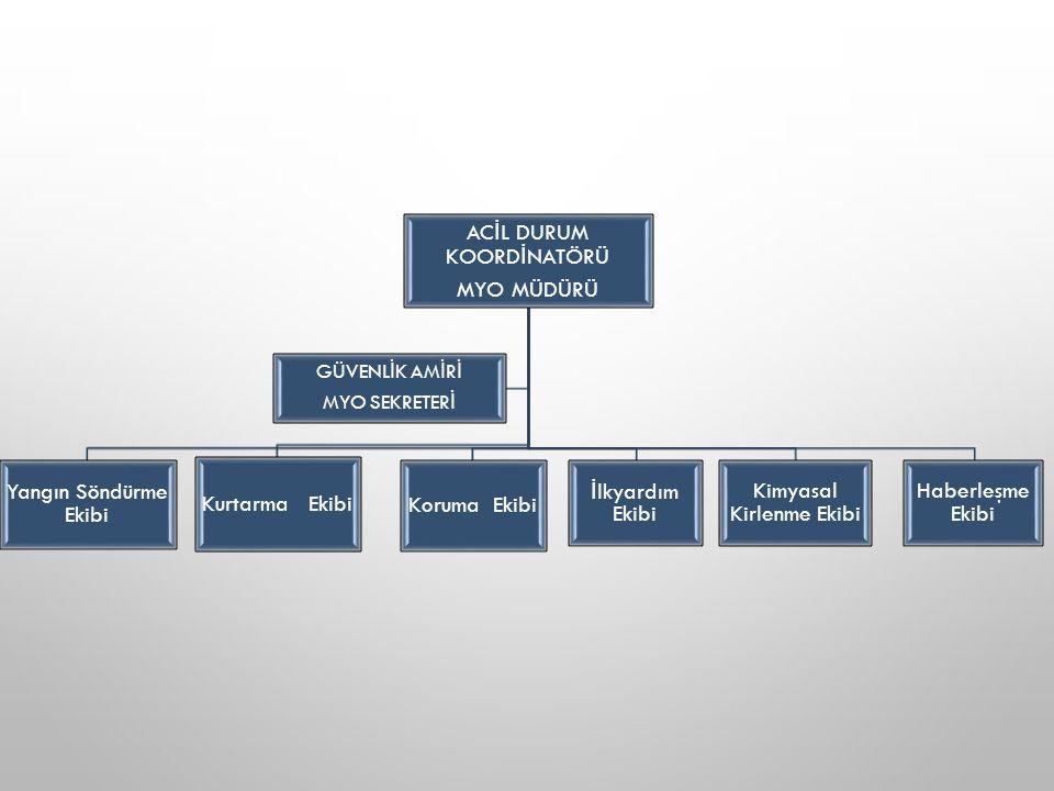Haberleşme Ekibi; Acil Durum Koordinatörü yönlendirmesi ile ilgili yerlere haber verilir.