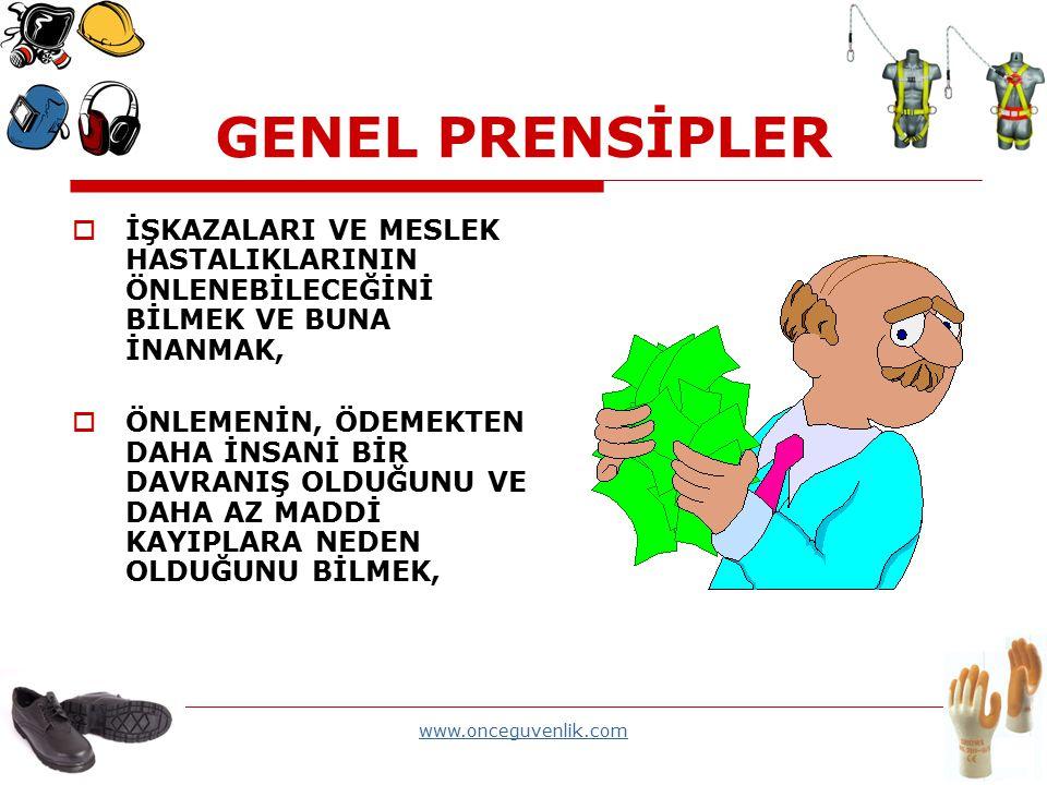 www.onceguvenlik.com KALİTE BAŞARI HALKASI (PUKÖ) P 1.