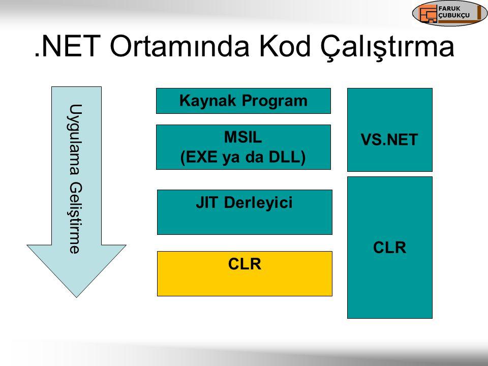Kaynak Program MSIL (EXE ya da DLL) JIT Derleyici CLR VS.NET CLR Uygulama Geliştirme.NET Ortamında Kod Çalıştırma