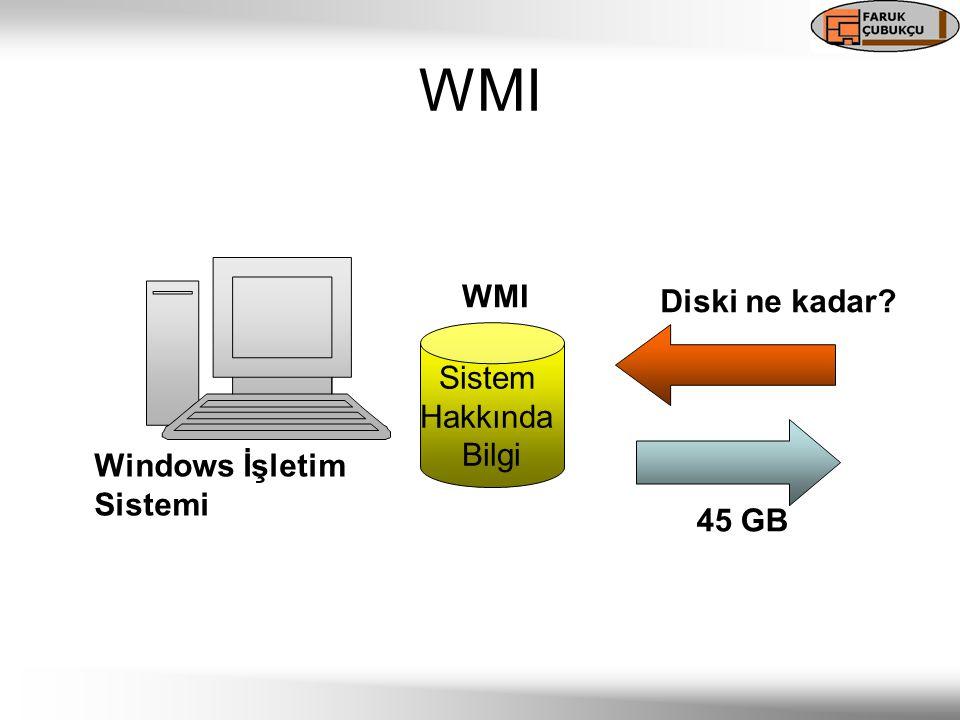WMI Sistem Hakkında Bilgi Diski ne kadar 45 GB Windows İşletim Sistemi WMI