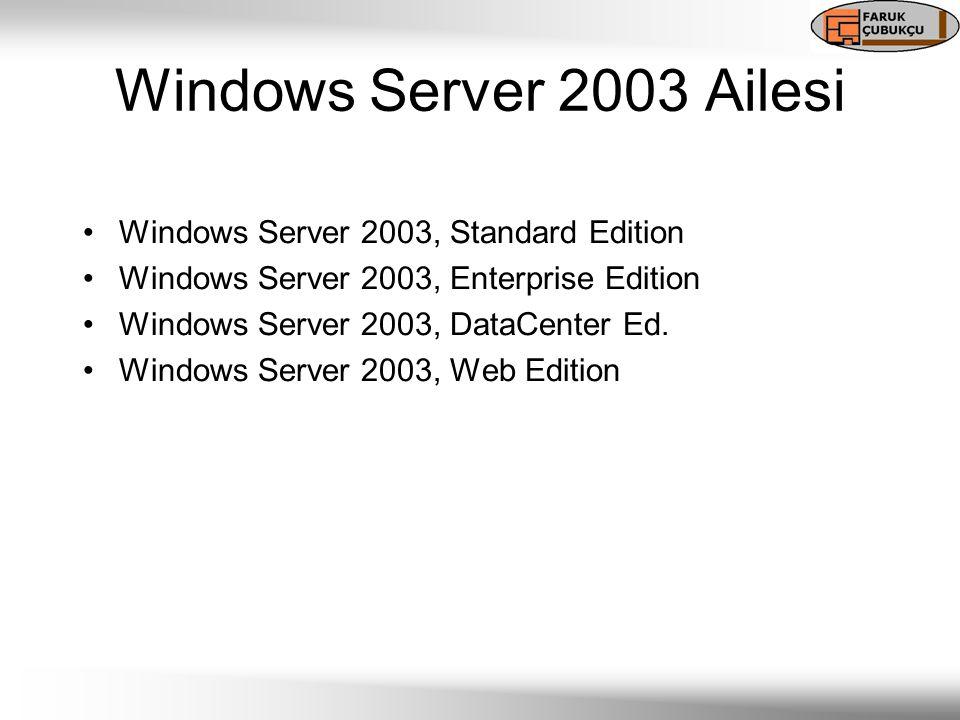 Active Directory Active Directory Yönetimi Dosya ve Yazdırma (File and Print) Servisleri Yeni Güvenlik Özellikleri Yeni Yönetim Özellikleri Terminal Servisleri Kurtarma (Recovery) Özellikleri Network Servisleri Teknik Özellikler