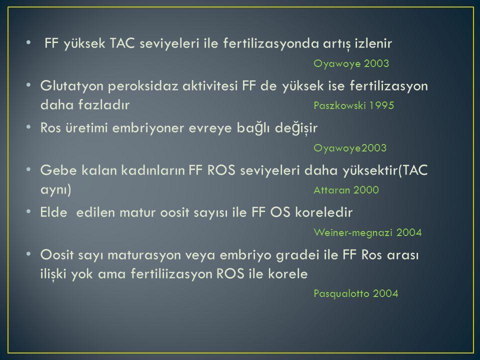 FF yüksek TAC seviyeleri ile fertilizasyonda artış izlenir Oyawoye 2003 Glutatyon peroksidaz aktivitesi FF de yüksek ise fertilizasyon daha fazladır Paszkowski 1995 Ros üretimi embriyoner evreye ba ğ lı de ğ işir Oyawoye2003 Gebe kalan kadınların FF ROS seviyeleri daha yüksektir(TAC aynı) Attaran 2000 Elde edilen matur oosit sayısı ile FF OS koreledir Weiner-megnazi 2004 Oosit sayı maturasyon veya embriyo gradei ile FF Ros arası ilişki yok ama fertiliizasyon ROS ile korele Pasqualotto 2004