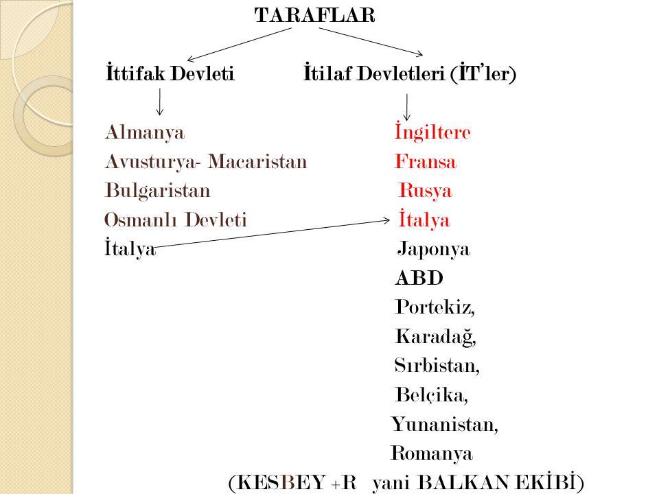 TARAFLAR İ ttifak Devleti İ tilaf Devletleri ( İ T'ler) Almanya İ ngiltere Avusturya- Macaristan Fransa Bulgaristan Rusya Osmanlı Devleti İ talya İ ta