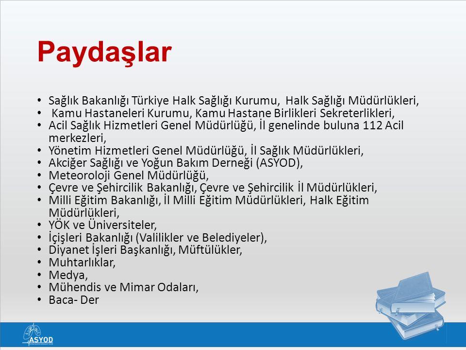 Paydaşlar Sağlık Bakanlığı Türkiye Halk Sağlığı Kurumu, Halk Sağlığı Müdürlükleri, Kamu Hastaneleri Kurumu, Kamu Hastane Birlikleri Sekreterlikleri, A