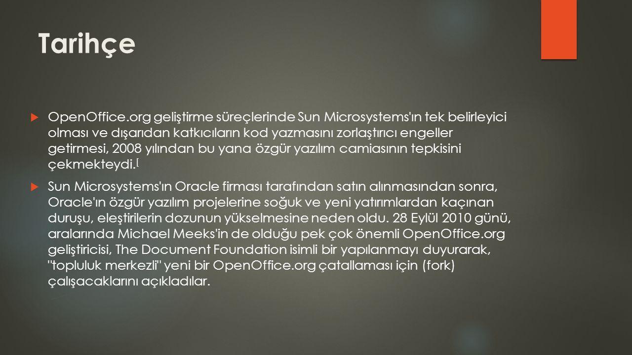 Tarihçe  OpenOffice.org geliştirme süreçlerinde Sun Microsystems ın tek belirleyici olması ve dışarıdan katkıcıların kod yazmasını zorlaştırıcı engeller getirmesi, 2008 yılından bu yana özgür yazılım camiasının tepkisini çekmekteydi.