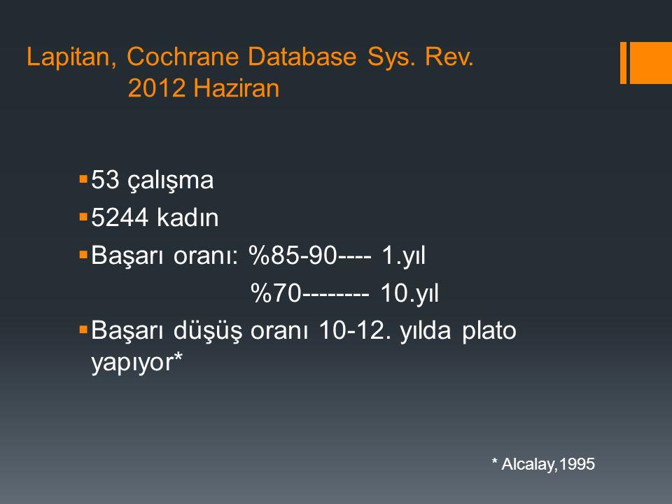 Lapitan, Cochrane Database Sys.Rev.