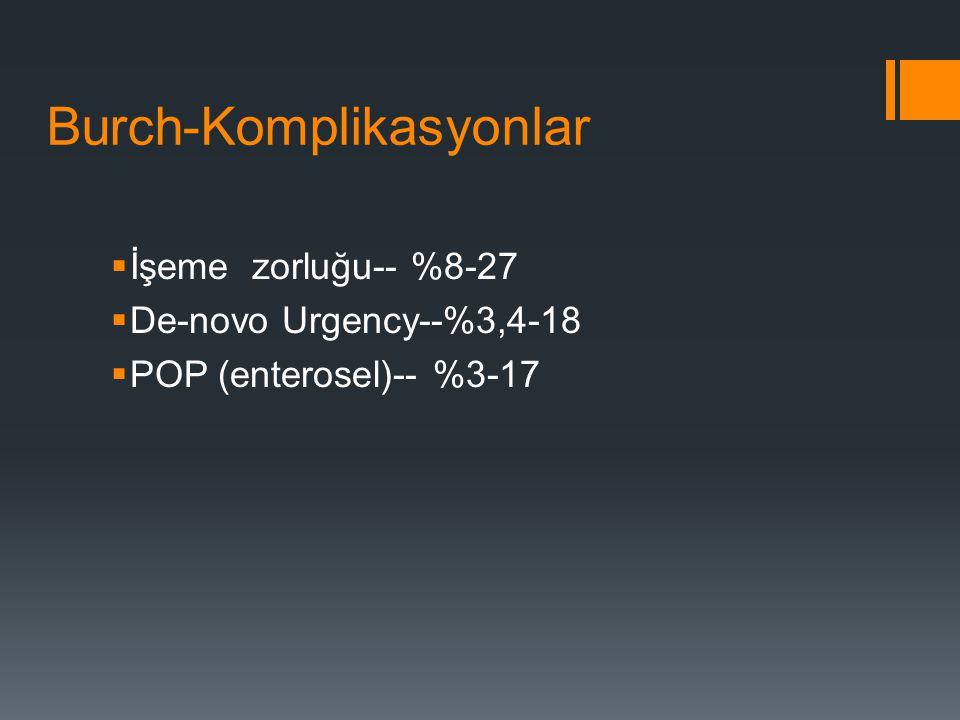 Burch-Komplikasyonlar  İşeme zorluğu-- %8-27  De-novo Urgency--%3,4-18  POP (enterosel)-- %3-17