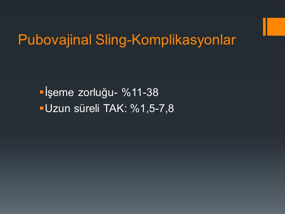Pubovajinal Sling-Komplikasyonlar  İşeme zorluğu- %11-38  Uzun süreli TAK: %1,5-7,8