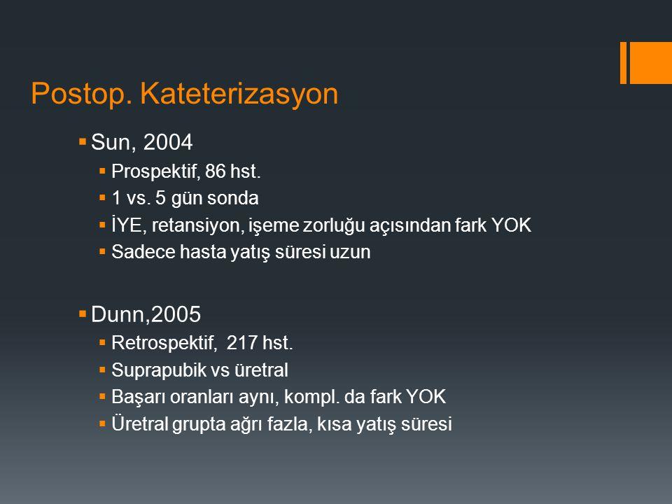 Postop.Kateterizasyon  Sun, 2004  Prospektif, 86 hst.
