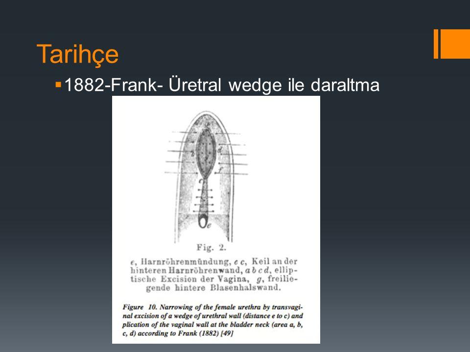 Tarihçe  1883-Pawlik- Üretrayı anteriora doğru açılandırma  1907-Giardiano - Gracilis kası ile üretrayı çevreleyen ilk retropubik sling yöntemini tarif etti.